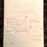 Sat-assign24-Tracy-Sutherland-sketch